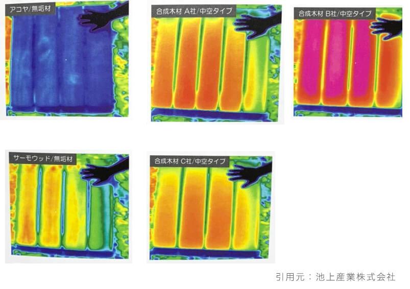 材質の違いによるデッキの表面温度