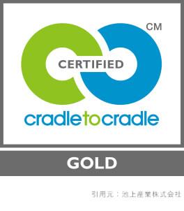 ゆりかごからゆりかごへ環境認証 Cradle to Cradle®(C2C)